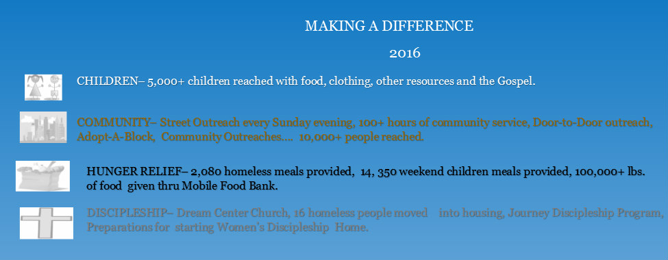 2016-make-a-difference